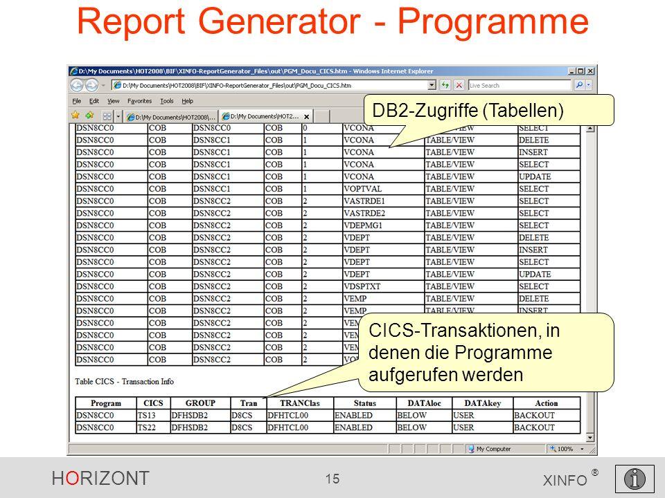 HORIZONT 15 XINFO ® Report Generator - Programme DB2-Zugriffe (Tabellen) CICS-Transaktionen, in denen die Programme aufgerufen werden