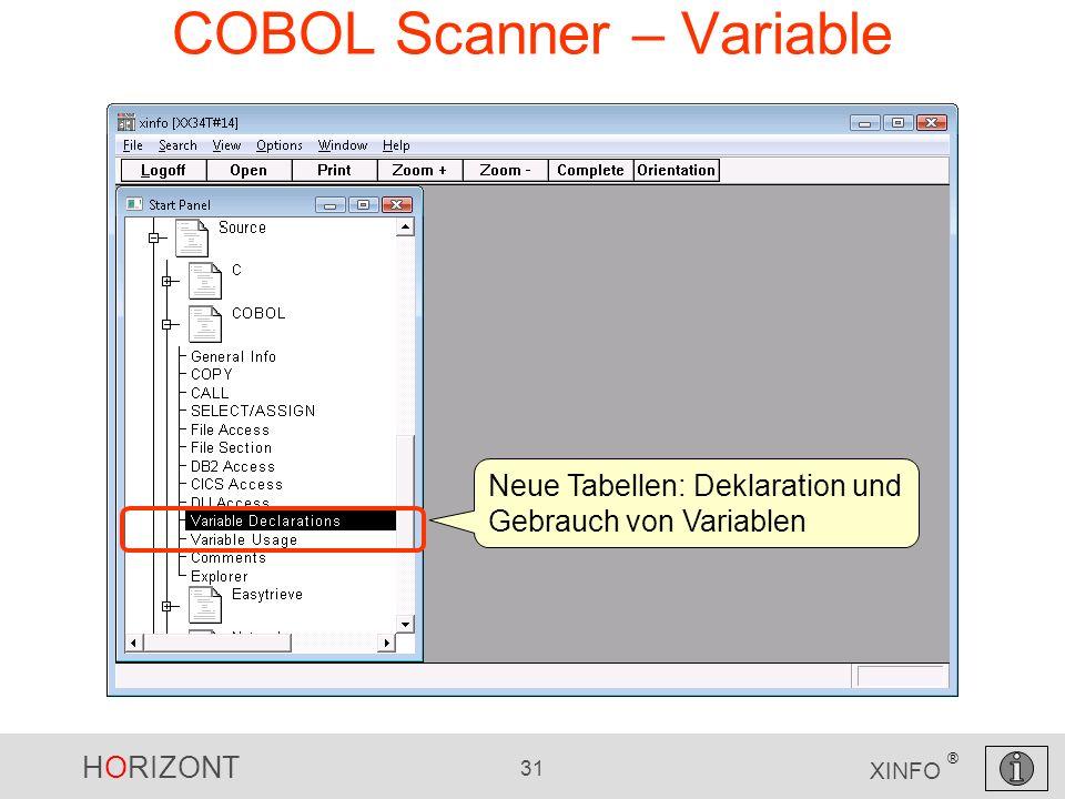 HORIZONT 31 XINFO ® COBOL Scanner – Variable Neue Tabellen: Deklaration und Gebrauch von Variablen