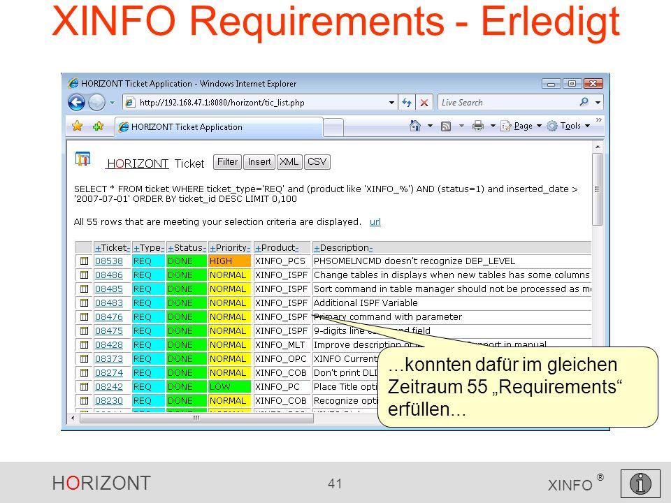 HORIZONT 41 XINFO ® XINFO Requirements - Erledigt...konnten dafür im gleichen Zeitraum 55 Requirements erfüllen...