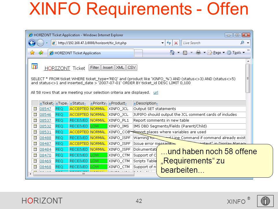 HORIZONT 42 XINFO ® XINFO Requirements - Offen...und haben noch 58 offene Requirements zu bearbeiten...
