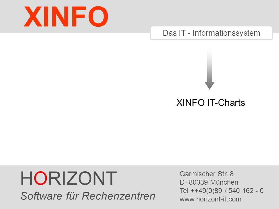 HORIZONT 12 XINFO ® TWP – Beispiel Select a Winner Zu bestimmten Zeiten benötigt TWS zu lange, um den nächsten Job zum submit auszuwählen (rote Kurve)