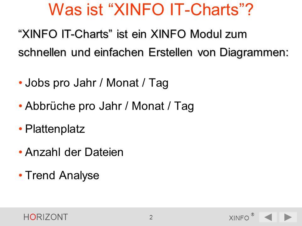 HORIZONT 3 XINFO ® IT-Charts Displays Beispiel Displays