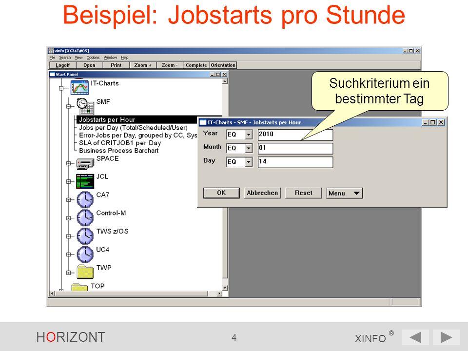 HORIZONT 15 XINFO ® IT-Charts Drucken Die Graphiken können mit der komfortablen XINFO Druckfunktion ausgedruckt werden (Seitenvorschau, freie Skalierbarkeit usw.)