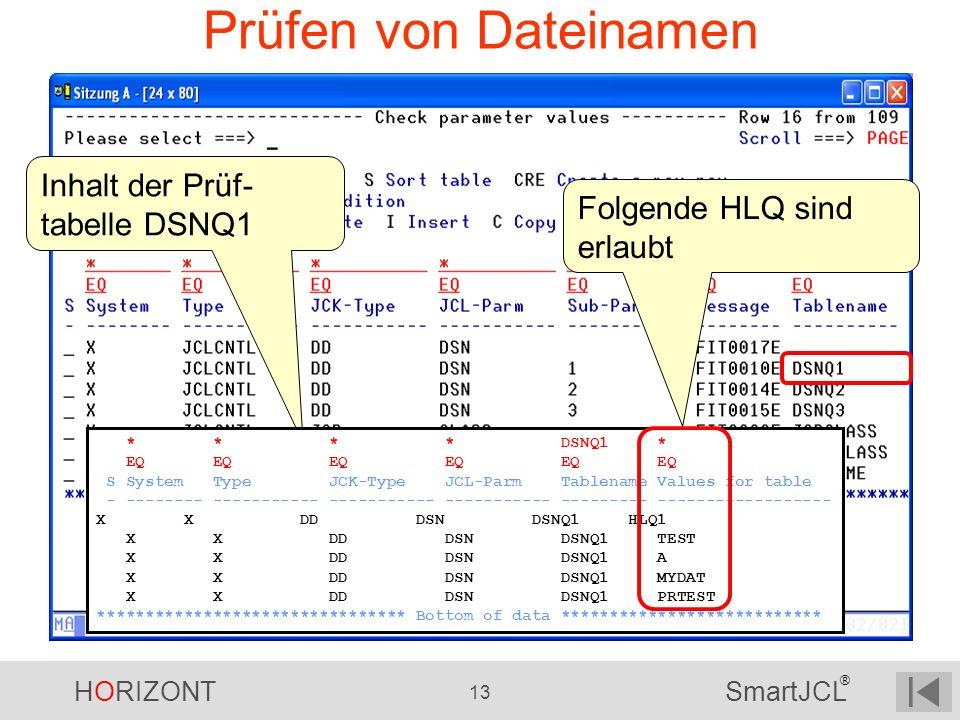 HORIZONT 13 SmartJCL ® Prüfen von Dateinamen Inhalt der Prüf- tabelle DSNQ1 * * * * DSNQ1 * EQ EQ EQ EQ EQ EQ S System Type JCK-Type JCL-Parm Tablenam