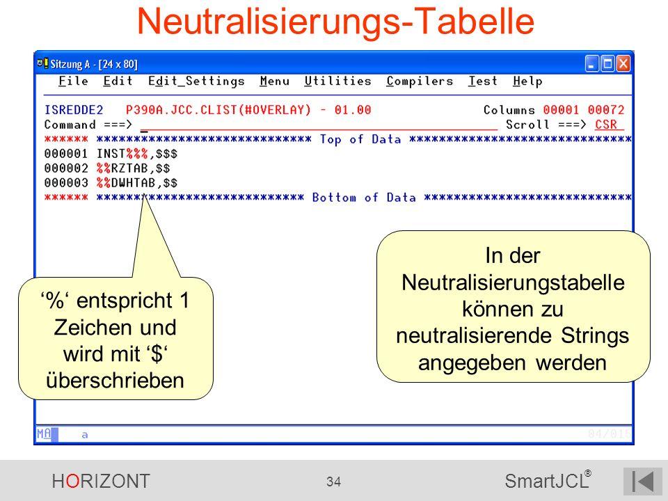HORIZONT 34 SmartJCL ® Neutralisierungs-Tabelle % entspricht 1 Zeichen und wird mit $ überschrieben In der Neutralisierungstabelle können zu neutralis