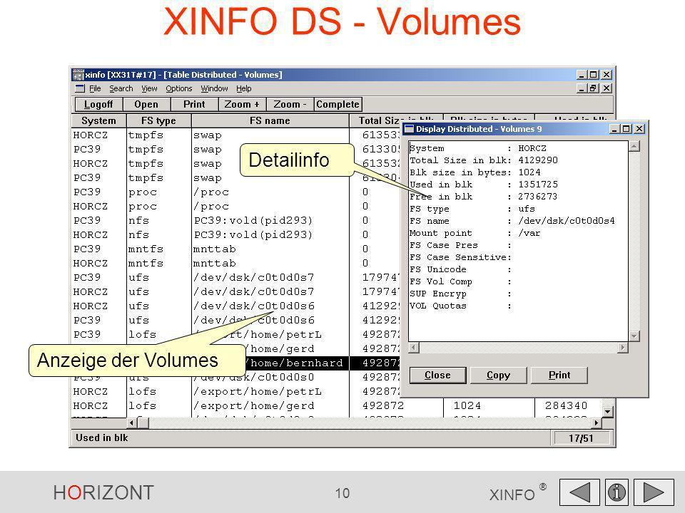 HORIZONT 10 XINFO ® XINFO DS - Volumes Anzeige der Volumes Detailinfo