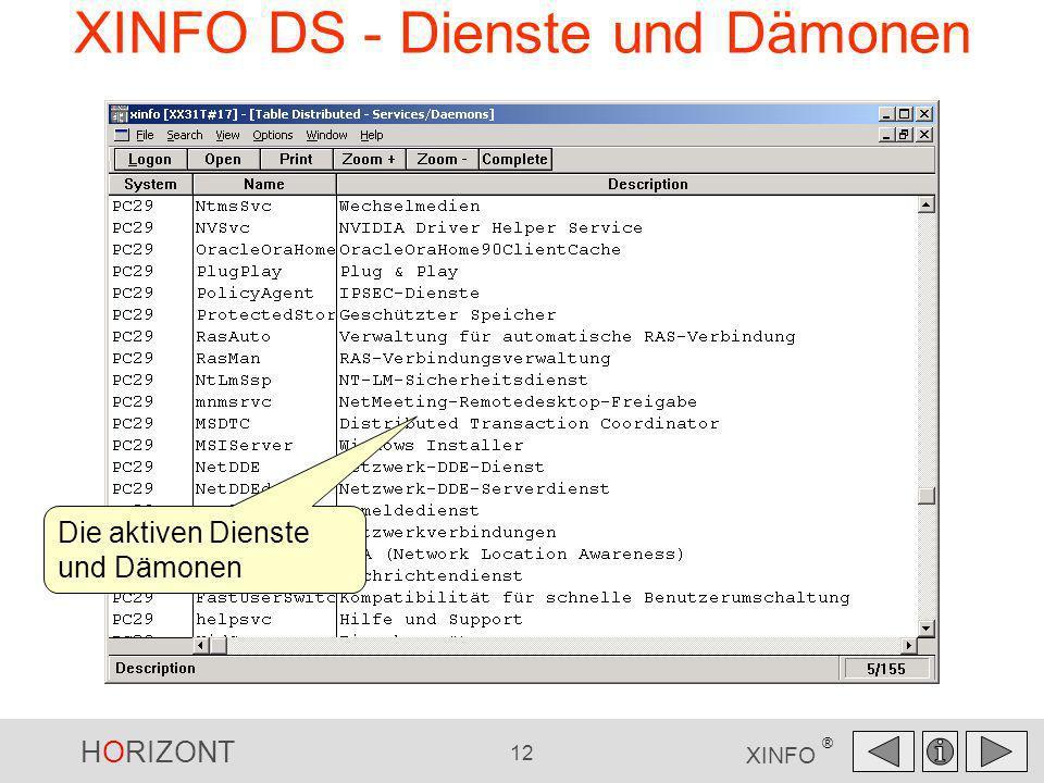 HORIZONT 12 XINFO ® XINFO DS - Dienste und Dämonen Die aktiven Dienste und Dämonen