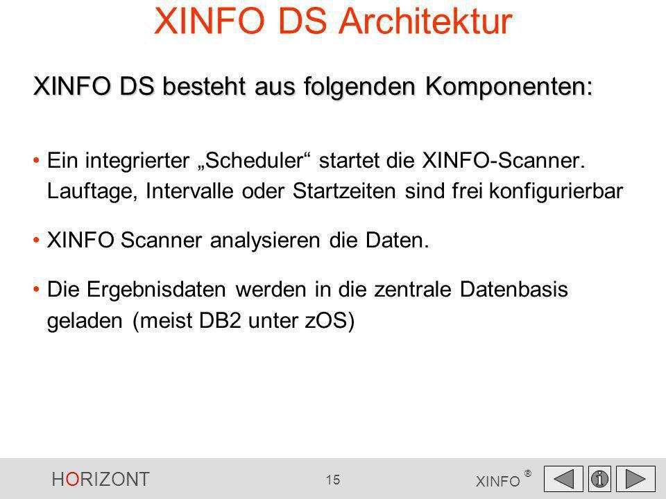 HORIZONT 15 XINFO ® XINFO DS Architektur Ein integrierter Scheduler startet die XINFO-Scanner. Lauftage, Intervalle oder Startzeiten sind frei konfigu