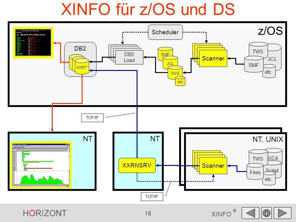 HORIZONT 16 XINFO ® NT z/OS NT, UNIX NT DB2 XINFO für z/OS und DS JCL TWS etc. SMF XINFO Scanner Scanner SMF JCL TWS etc XINFO Scanner DB2 Load Schedu