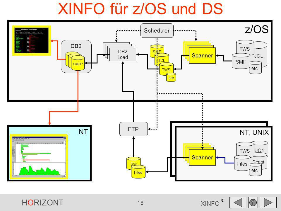 HORIZONT 18 XINFO ® NT z/OS DB2 XINFO für z/OS und DS JCL TWS etc. SMF XINFO Scanner Scanner SMF JCL TWS etc XINFO Scanner DB2 Load Scheduler XXRT* NT