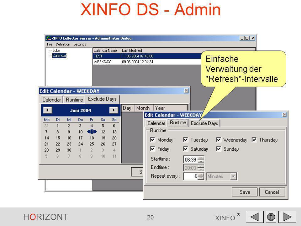 HORIZONT 20 XINFO ® XINFO DS - Admin Einfache Verwaltung der