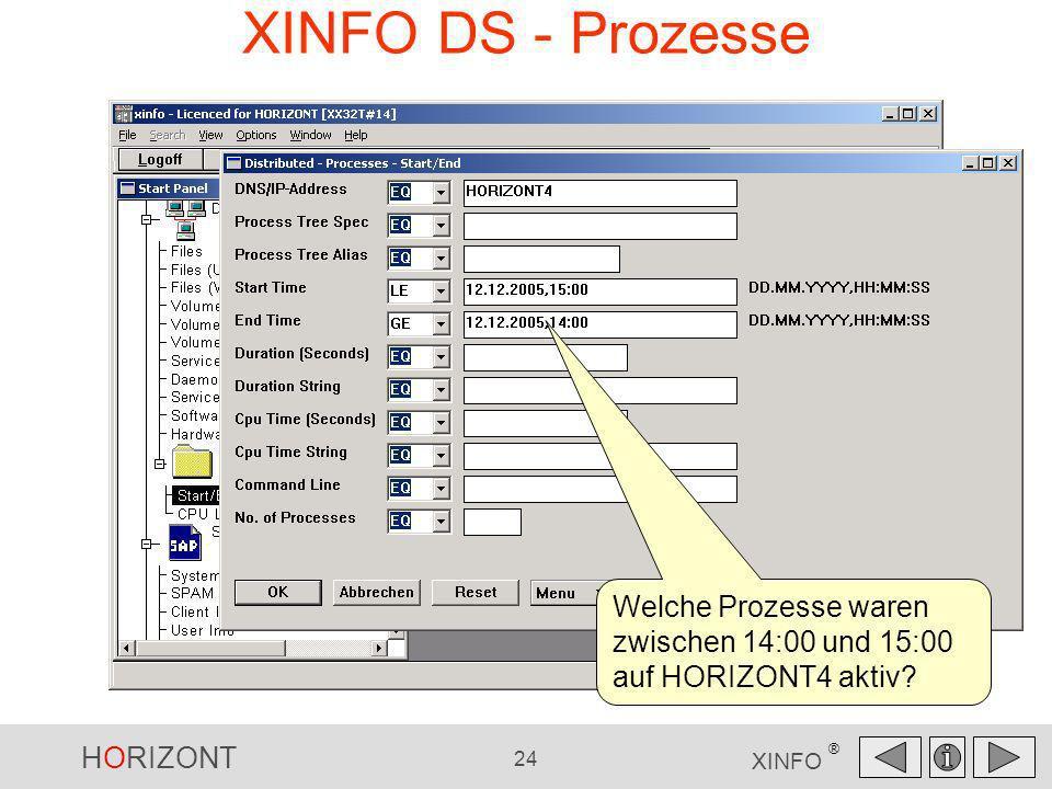 HORIZONT 24 XINFO ® XINFO DS - Prozesse Welche Prozesse waren zwischen 14:00 und 15:00 auf HORIZONT4 aktiv?