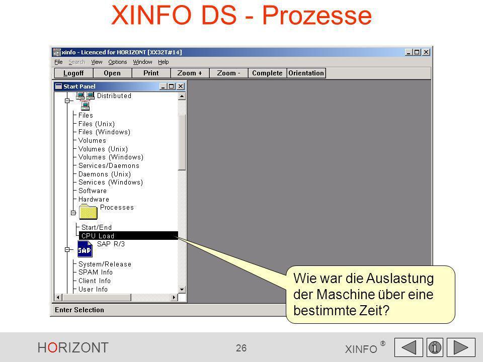 HORIZONT 26 XINFO ® XINFO DS - Prozesse Wie war die Auslastung der Maschine über eine bestimmte Zeit?