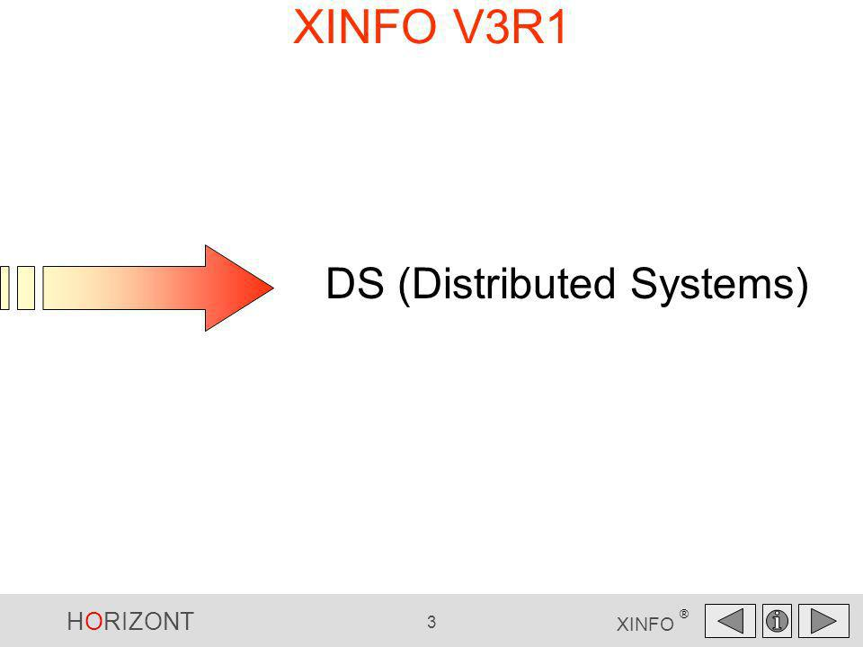 HORIZONT 3 XINFO ® XINFO V3R1 DS DS (Distributed Systems)