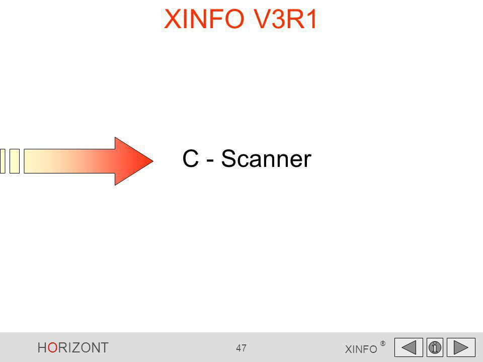 HORIZONT 47 XINFO ® XINFO V3R1 C - Scanner C - Scanner