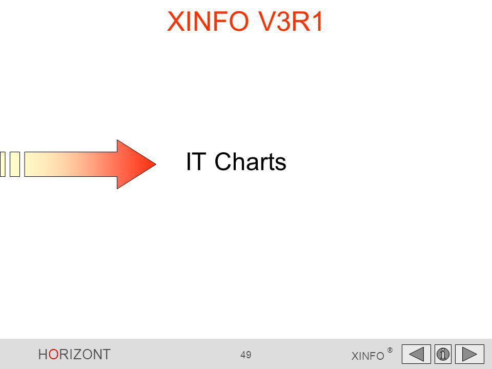 HORIZONT 49 XINFO ® XINFO V3R1 IT Charts IT Charts