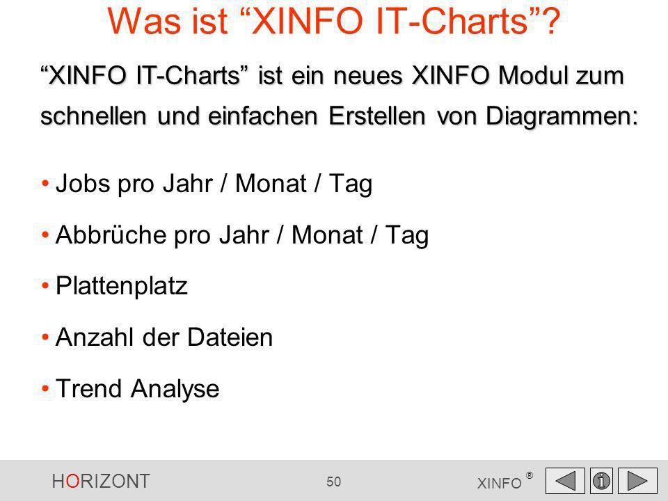 HORIZONT 50 XINFO ® Was ist XINFO IT-Charts? Jobs pro Jahr / Monat / Tag Abbrüche pro Jahr / Monat / Tag Plattenplatz Anzahl der Dateien Trend Analyse