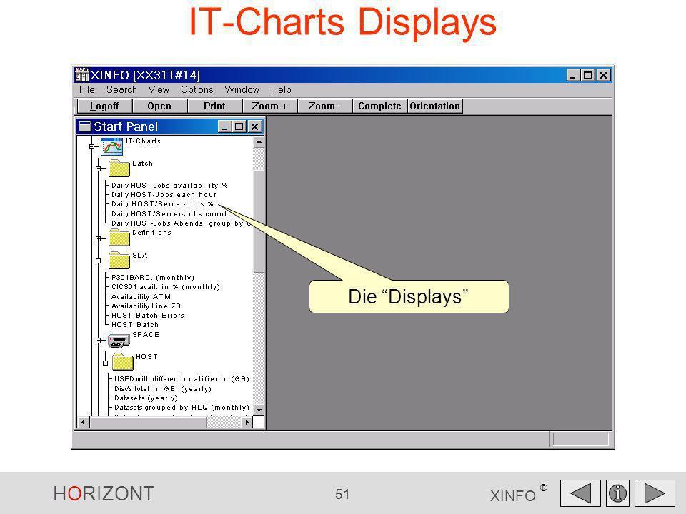 HORIZONT 51 XINFO ® IT-Charts Displays Die Displays
