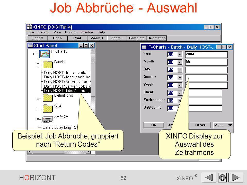 HORIZONT 52 XINFO ® Job Abbrüche - Auswahl Beispiel: Job Abbrüche, gruppiert nach Return Codes XINFO Display zur Auswahl des Zeitrahmens