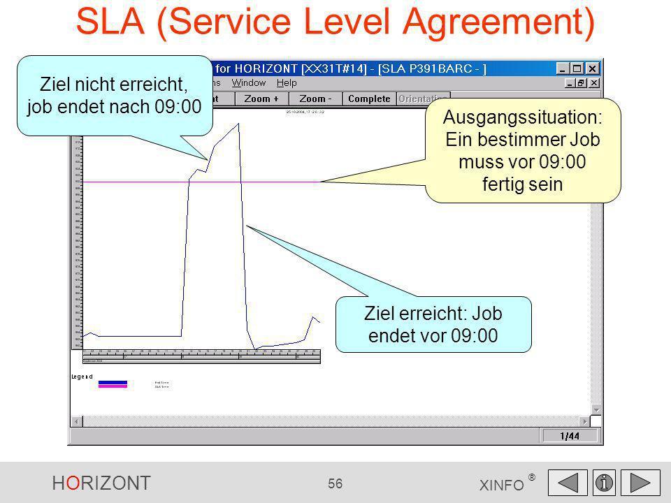 HORIZONT 56 XINFO ® SLA (Service Level Agreement) Ausgangssituation: Ein bestimmer Job muss vor 09:00 fertig sein Ziel erreicht: Job endet vor 09:00 Z