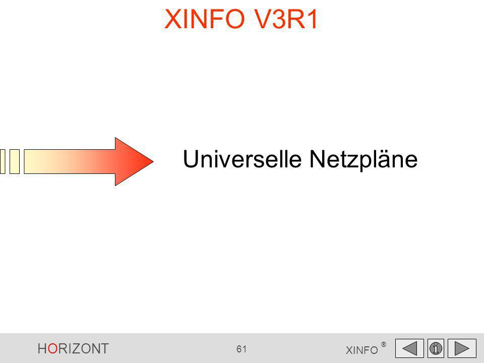 HORIZONT 61 XINFO ® XINFO V3R1 Universelle Netzpläne Universelle Netzpläne