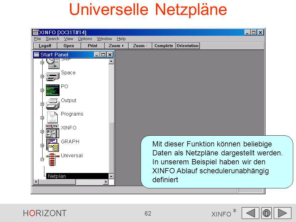 HORIZONT 62 XINFO ® Universelle Netzpläne Mit dieser Funktion können beliebige Daten als Netzpläne dargestellt werden. In unserem Beispiel haben wir d