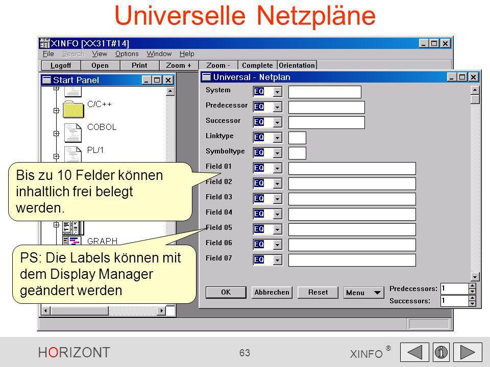 HORIZONT 63 XINFO ® Universelle Netzpläne Bis zu 10 Felder können inhaltlich frei belegt werden. PS: Die Labels können mit dem Display Manager geänder