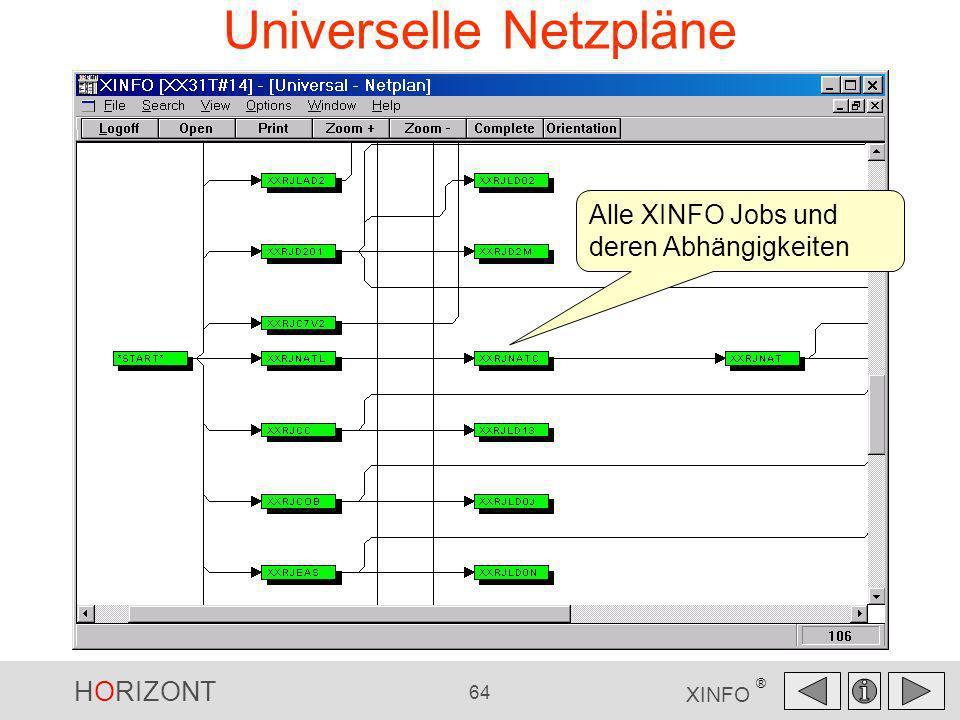 HORIZONT 64 XINFO ® Universelle Netzpläne Alle XINFO Jobs und deren Abhängigkeiten