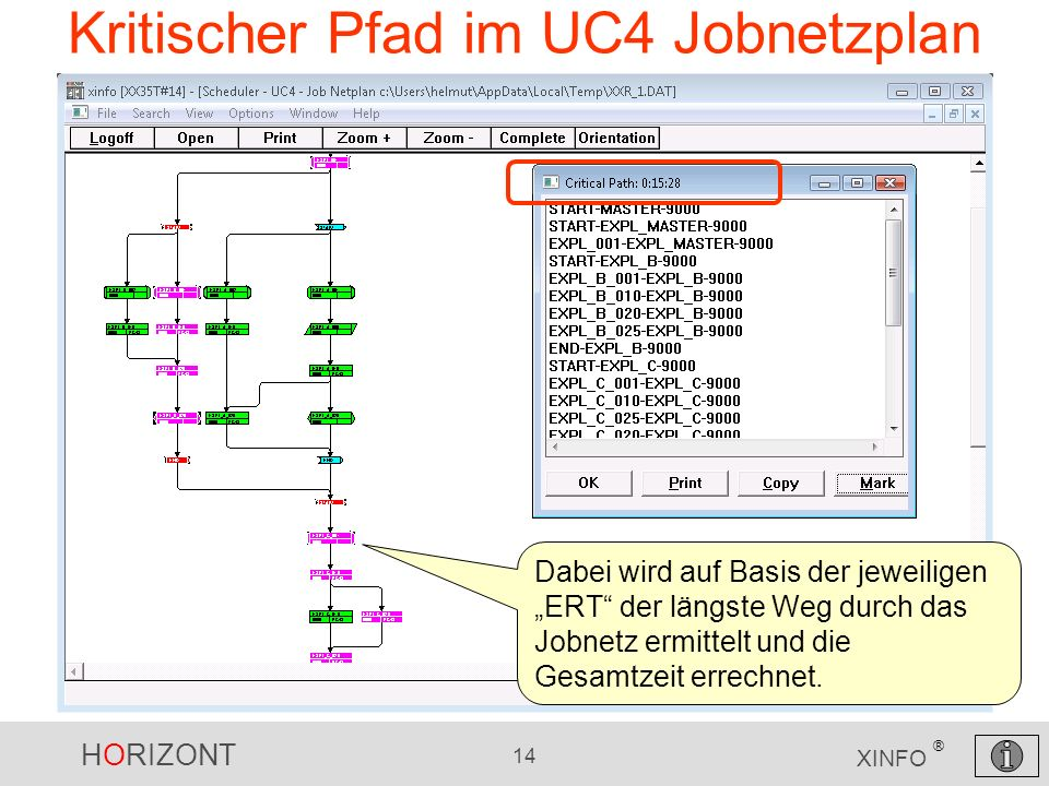 HORIZONT 14 XINFO ® Kritischer Pfad im UC4 Jobnetzplan Dabei wird auf Basis der jeweiligen ERT der längste Weg durch das Jobnetz ermittelt und die Ges