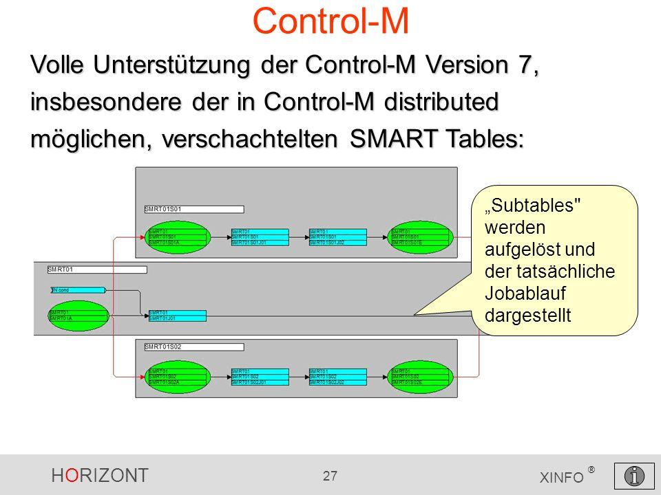 HORIZONT 27 XINFO ® Control-M Volle Unterstützung der Control-M Version 7, insbesondere der in Control-M distributed möglichen, verschachtelten SMART