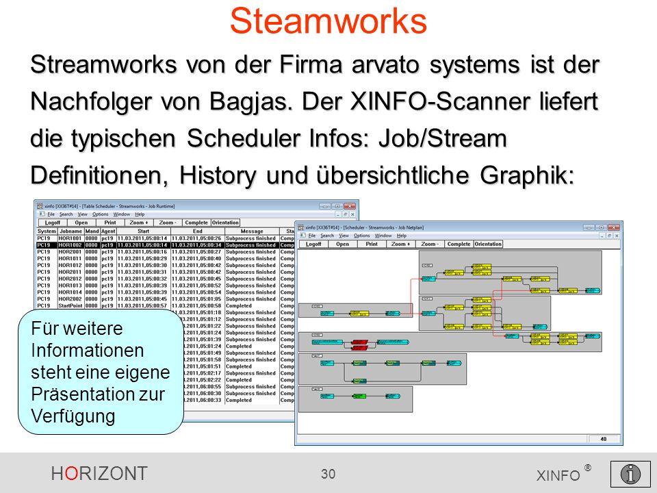 HORIZONT 30 XINFO ® Steamworks Streamworks von der Firma arvato systems ist der Nachfolger von Bagjas. Der XINFO-Scanner liefert die typischen Schedul