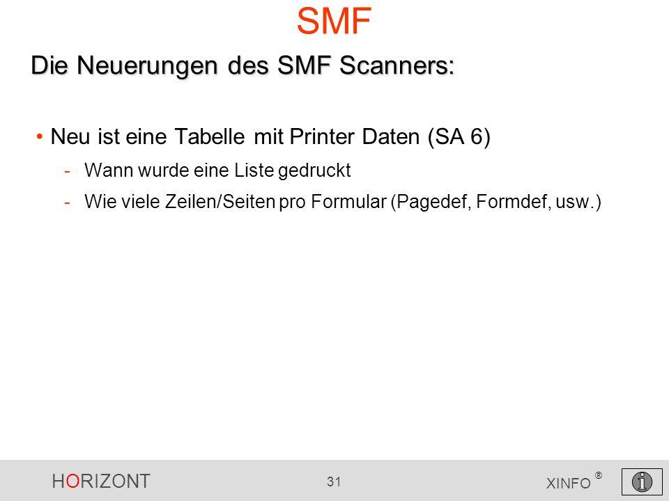 HORIZONT 31 XINFO ® SMF Neu ist eine Tabelle mit Printer Daten (SA 6) -Wann wurde eine Liste gedruckt -Wie viele Zeilen/Seiten pro Formular (Pagedef,