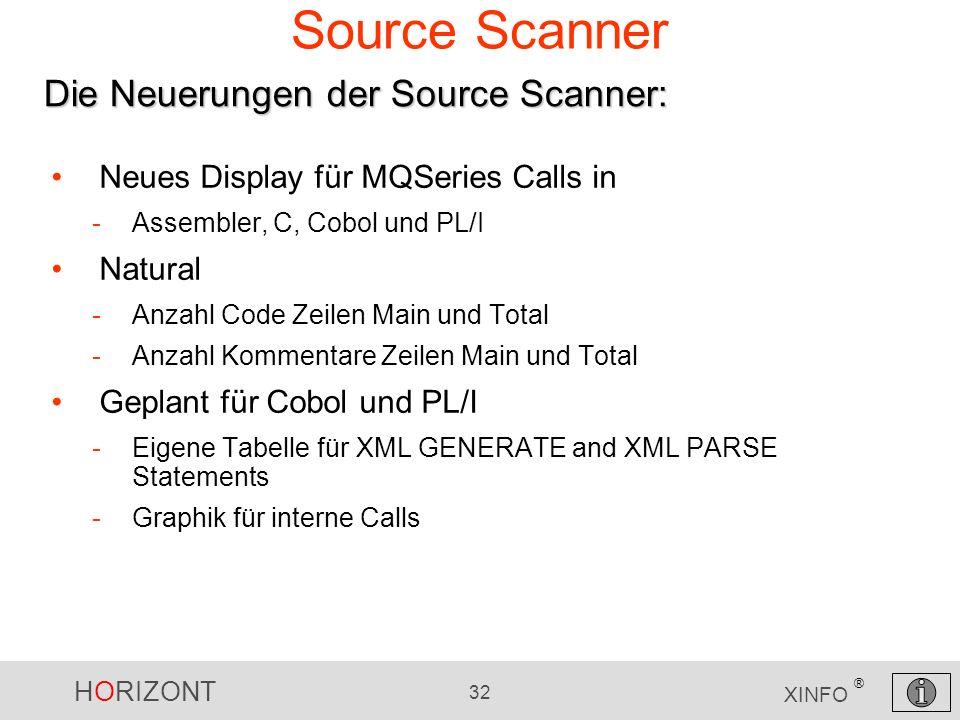 HORIZONT 32 XINFO ® Source Scanner Neues Display für MQSeries Calls in -Assembler, C, Cobol und PL/I Natural -Anzahl Code Zeilen Main und Total -Anzah
