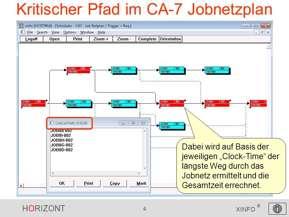 HORIZONT 4 XINFO ® Kritischer Pfad im CA-7 Jobnetzplan Dabei wird auf Basis der jeweiligen Clock-Time der längste Weg durch das Jobnetz ermittelt und