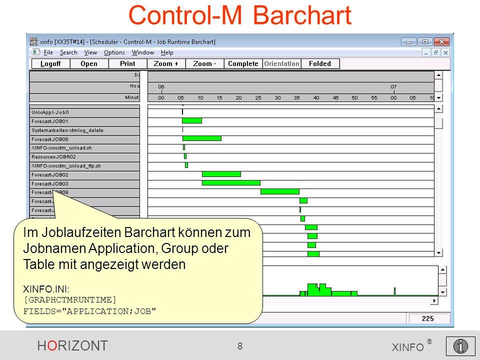 HORIZONT 8 XINFO ® Control-M Barchart Im Joblaufzeiten Barchart können zum Jobnamen Application, Group oder Table mit angezeigt werden XINFO.INI: [GRA