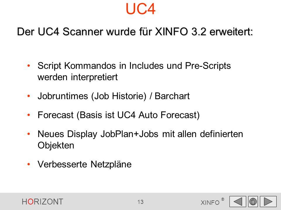 HORIZONT 13 XINFO ® UC4 Der UC4 Scanner wurde für XINFO 3.2 erweitert: Script Kommandos in Includes und Pre-Scripts werden interpretiert Jobruntimes (