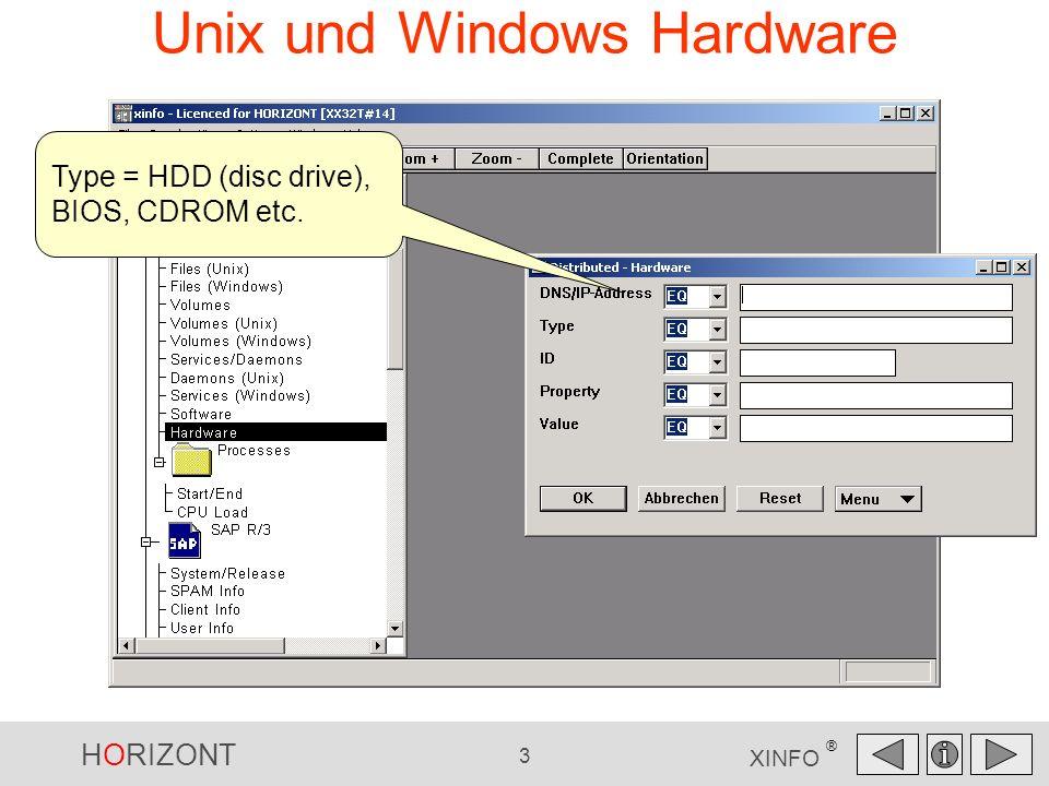 HORIZONT 4 XINFO ® Unix und Windows Hardware Hardware auf allen Plattformen