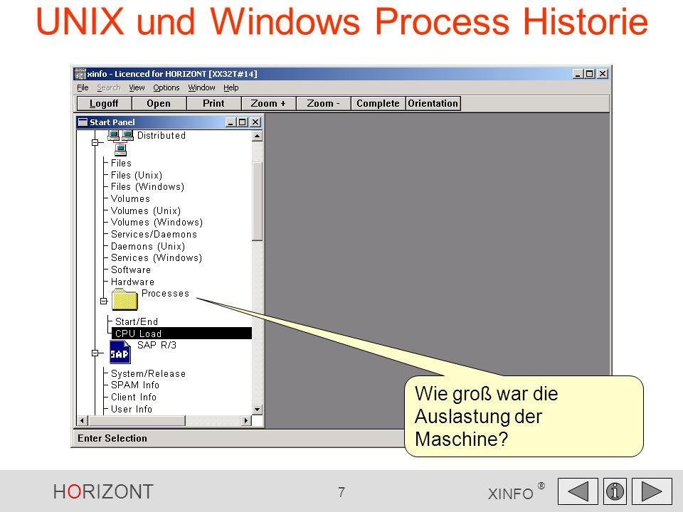 HORIZONT 7 XINFO ® UNIX und Windows Process Historie Wie groß war die Auslastung der Maschine