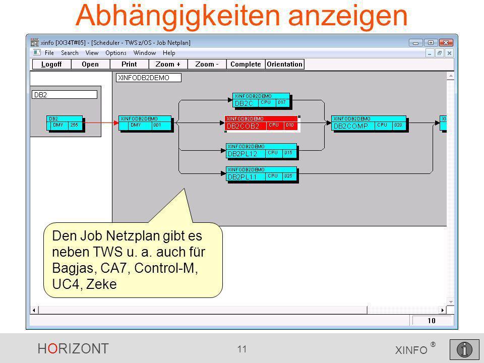 HORIZONT 11 XINFO ® Abhängigkeiten anzeigen Den Job Netzplan gibt es neben TWS u. a. auch für Bagjas, CA7, Control-M, UC4, Zeke
