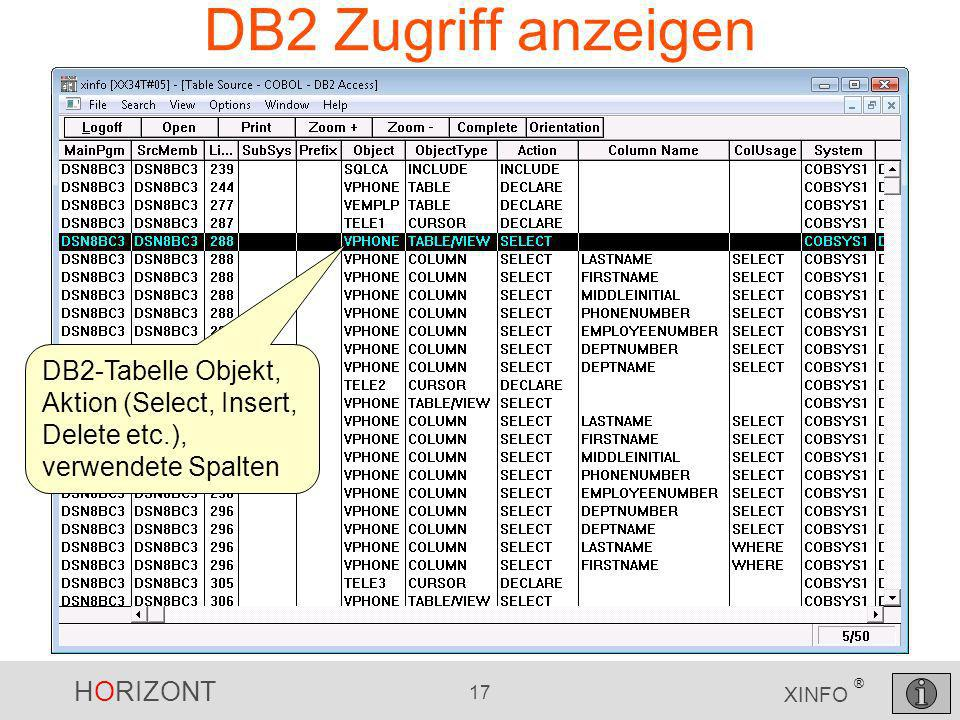 HORIZONT 17 XINFO ® DB2 Zugriff anzeigen DB2-Tabelle Objekt, Aktion (Select, Insert, Delete etc.), verwendete Spalten