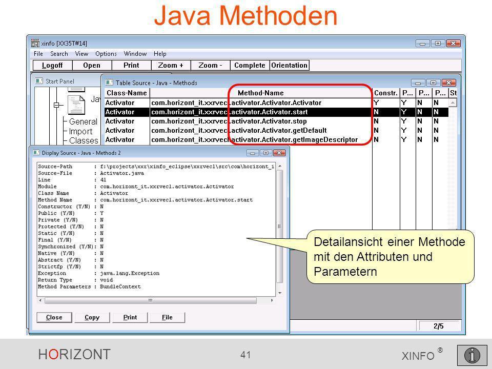 HORIZONT 41 XINFO ® Java Methoden Detailansicht einer Methode mit den Attributen und Parametern