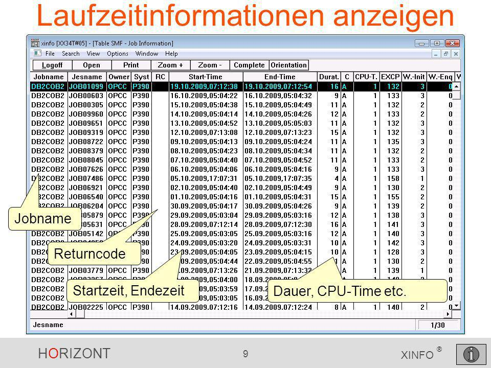 HORIZONT 9 XINFO ® Laufzeitinformationen anzeigen Jobname Startzeit, Endezeit Dauer, CPU-Time etc. Returncode