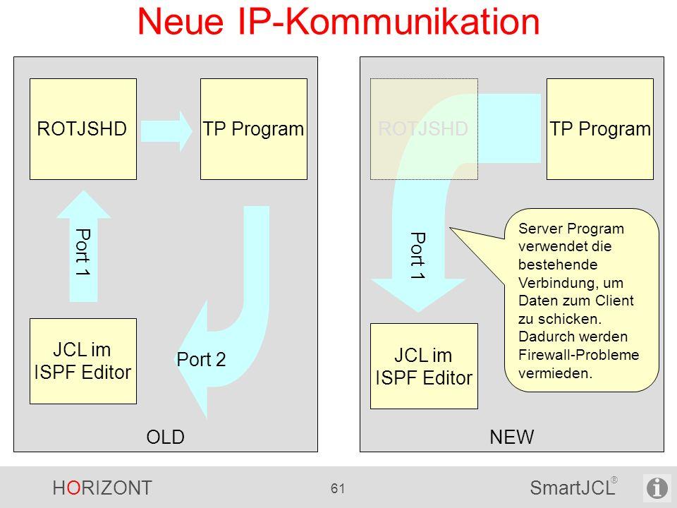 HORIZONT 61 SmartJCL ® NEWOLD Neue IP-Kommunikation JCL im ISPF Editor Port 1 ROTJSHDTP Program Port 2 JCL im ISPF Editor Port 1 ROTJSHDTP Program Por