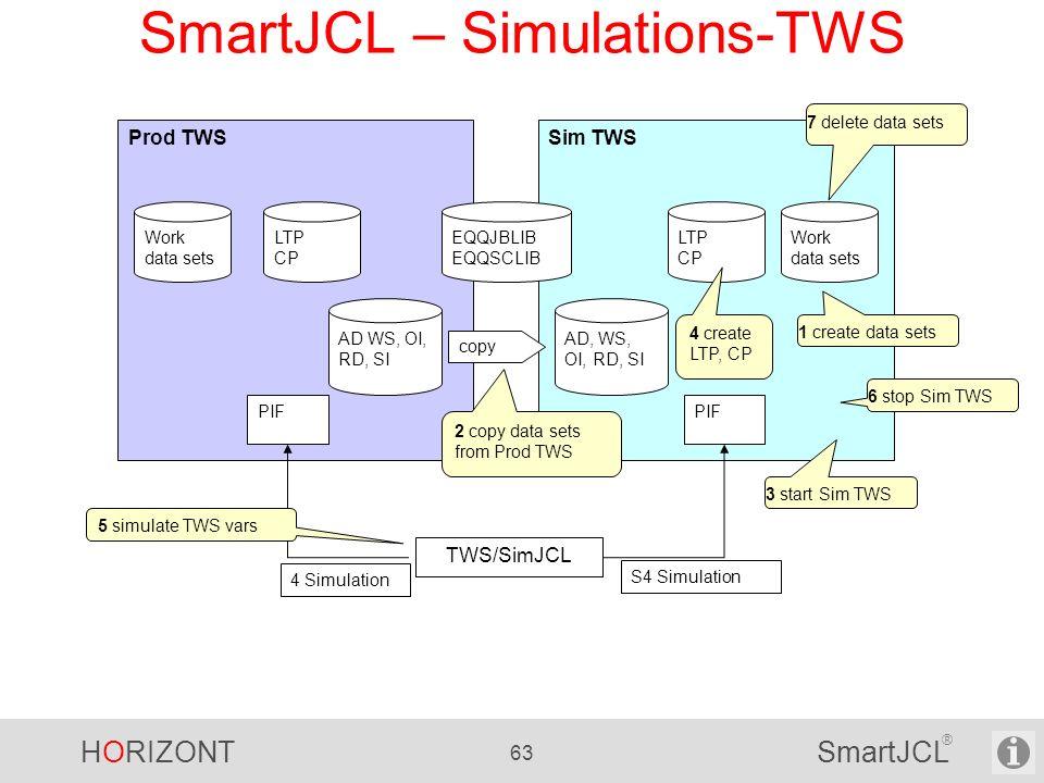 HORIZONT 63 SmartJCL ® SmartJCL – Simulations-TWS Sim TWSProd TWS Work data sets LTP CP AD WS, OI, RD, SI EQQJBLIB EQQSCLIB LTP CP Work data sets PIF