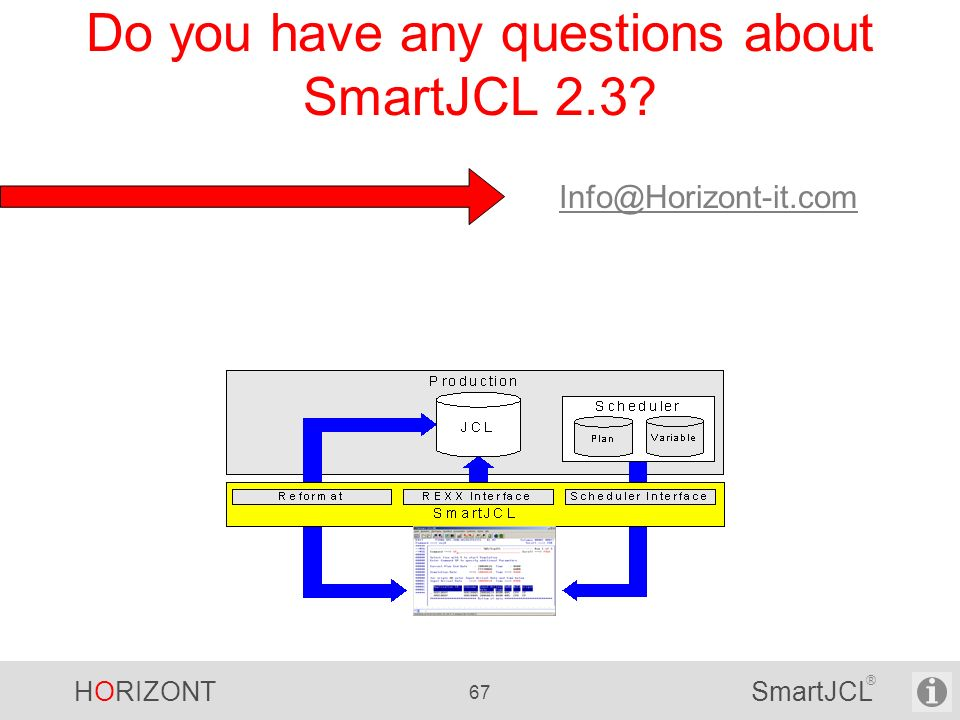 HORIZONT 67 SmartJCL ® Do you have any questions about SmartJCL 2.3? Info@Horizont-it.com