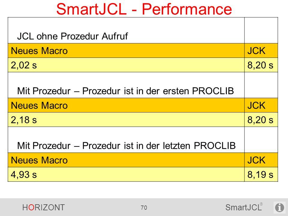 HORIZONT 70 SmartJCL ® SmartJCL - Performance JCL ohne Prozedur Aufruf Neues MacroJCK 2,02 s8,20 s Mit Prozedur – Prozedur ist in der ersten PROCLIB N