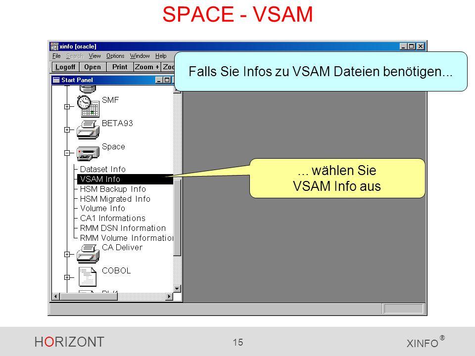 HORIZONT 15 XINFO ®... wählen Sie VSAM Info aus Falls Sie Infos zu VSAM Dateien benötigen... SPACE - VSAM