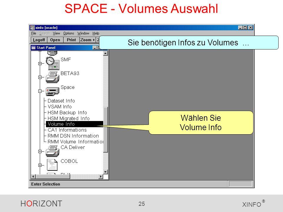 HORIZONT 25 XINFO ® Wählen Sie Volume Info Sie benötigen Infos zu Volumes... SPACE - Volumes Auswahl