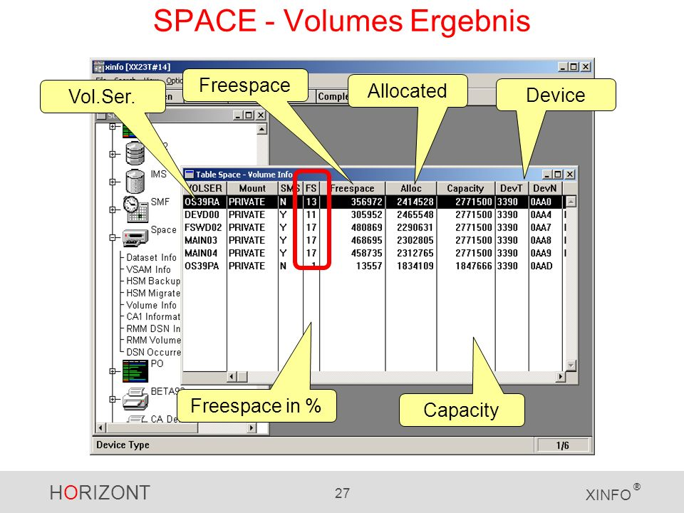 HORIZONT 27 XINFO ® SPACE - Volumes Ergebnis Vol.Ser.