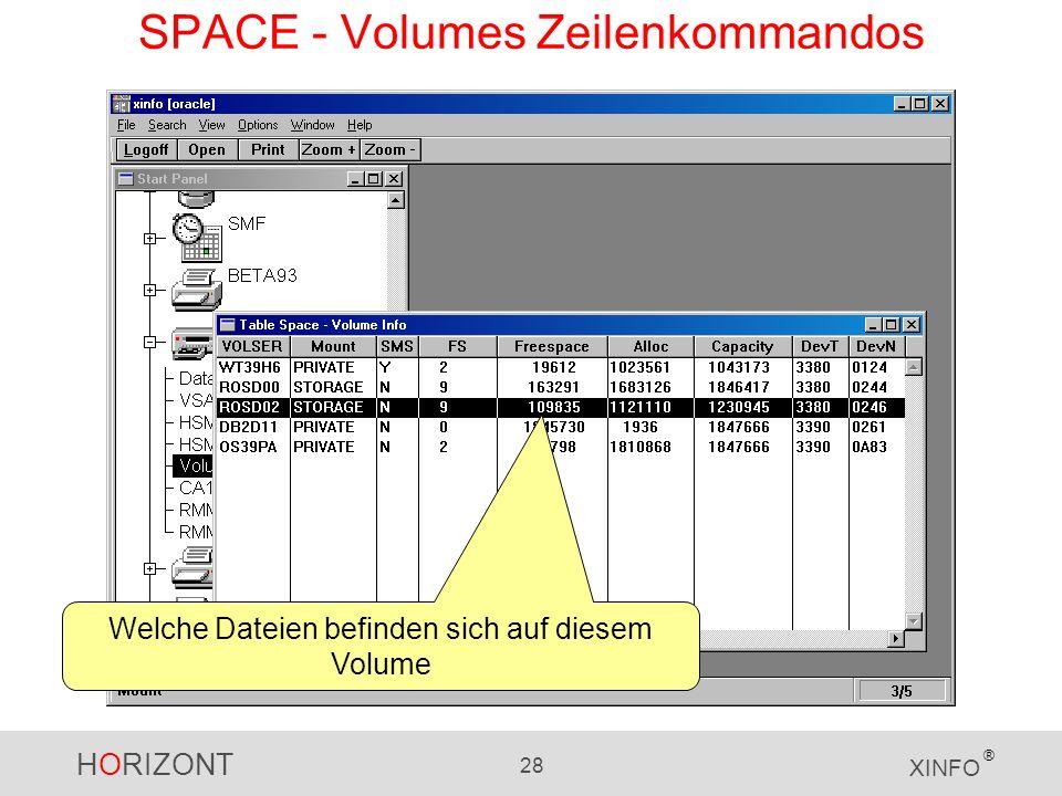 HORIZONT 28 XINFO ® SPACE - Volumes Zeilenkommandos Welche Dateien befinden sich auf diesem Volume